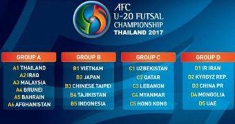 AFC U-20 Futsal Championship Thailand 2017 Draw