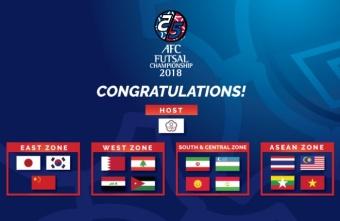 Chinese Taipei AFC Futsal Championship 2018 Participants Finalised