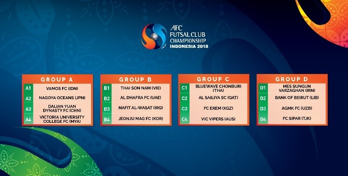 AFC Futsal Club Championships kicking off in Indonesia for the first time