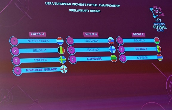 Northern Ireland drew in difficult UEFA Futsal Women's EURO Group