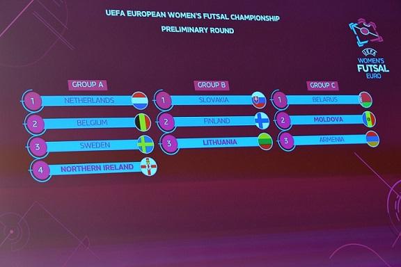 Northern Ireland drew in difficult UEFA Futsal Women's EURO Group