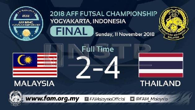 Success despite defeat for Malaysia in the AFF Futsal Championship Final 2018