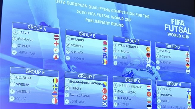 Pick the world cup 2020 draw group h standings