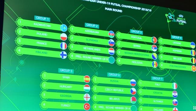 2019 UEFA U19 Futsal EURO group qualifiers to kick off in Lithuania and San Marino