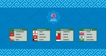 2020 AFC Futsal Championship Turkmenistan draw