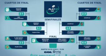 Historic day for both Movistar Inter and Viña Albali in the LNFS Play-Off Title Final