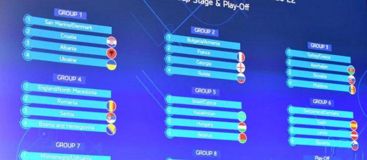 England or Macedonia, Romania, Serbia, Bosnia and Herzegovina rivals for EURO 2022