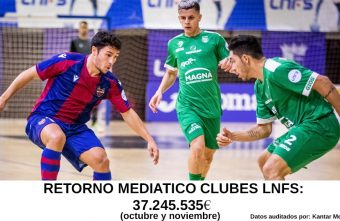 The LNFS clubs had a media return of € 37,245,535 in the First Division during the months of October and November
