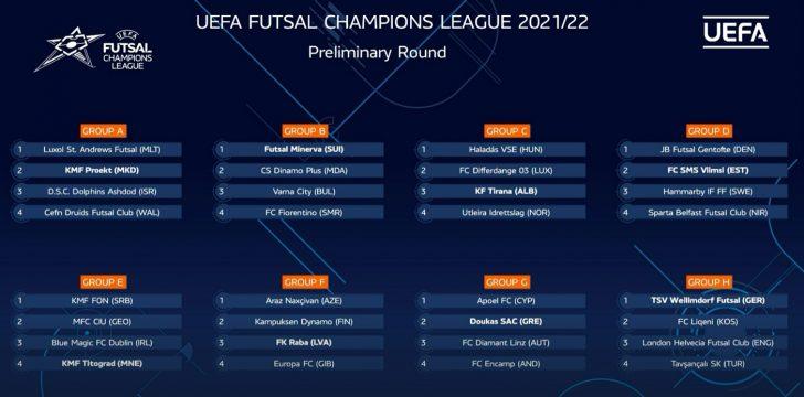 London Helvecia, Sparta Belfast and Cefn Druids UEFA Futsal Champions League preliminary draw